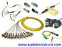 Fiber Optic Passive Components